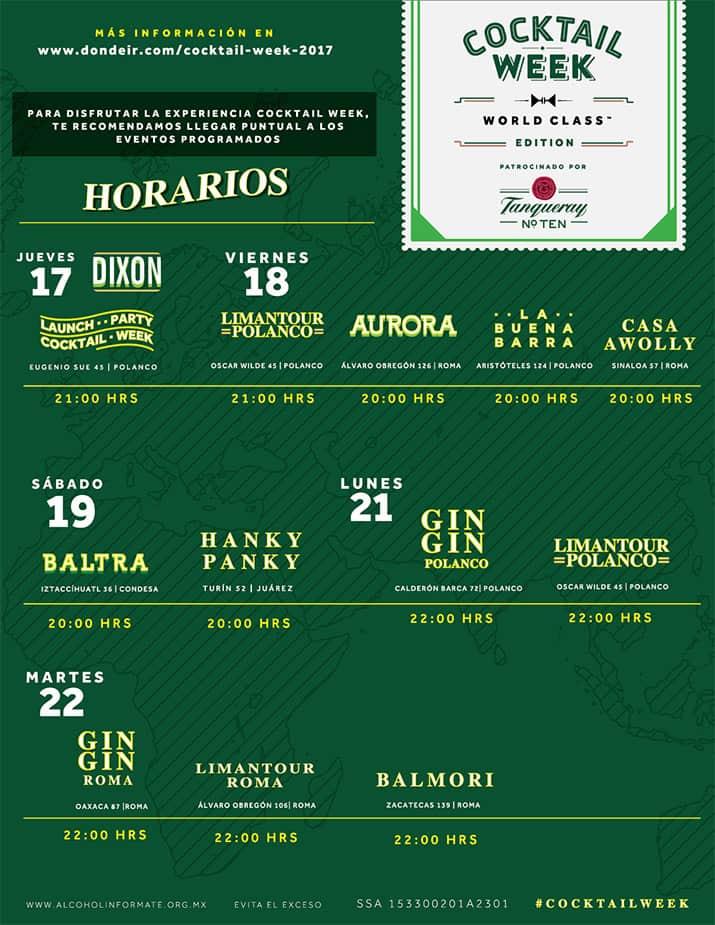 eventos de cocktail week 2017, interior1
