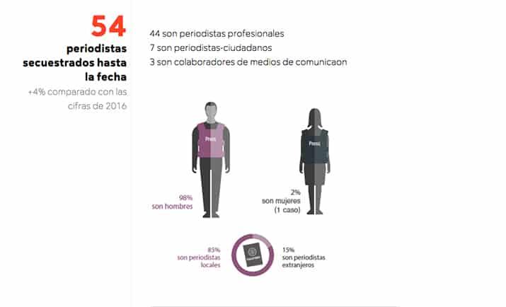 Asesinatos-Periodistas-RSF-2017, int 3