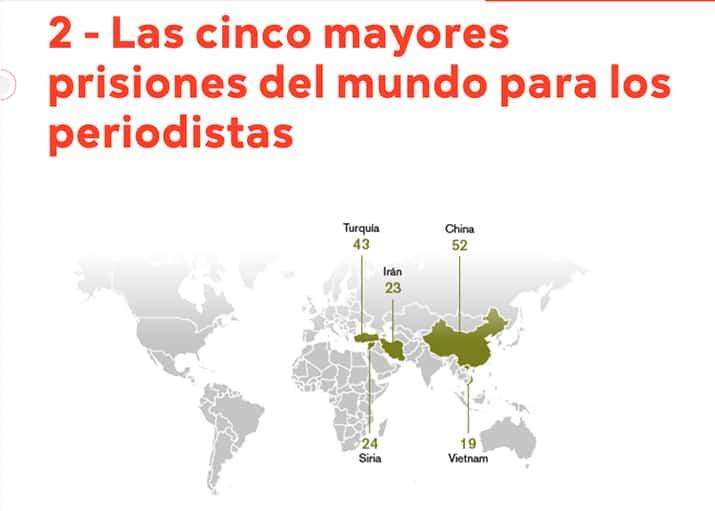 Asesinatos-Periodistas-RSF-2017, Int 1