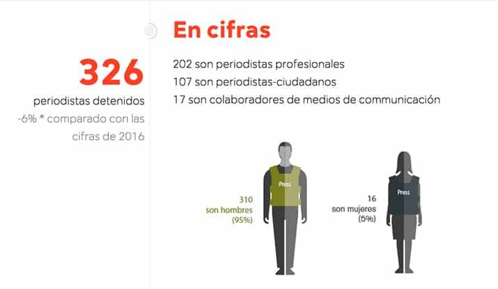 Asesinatos-Periodistas-RSF-2017, int 2