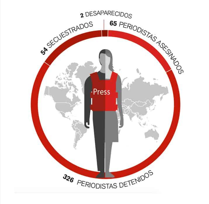 Asesinatos-Periodistas-RSF-2017, int 4