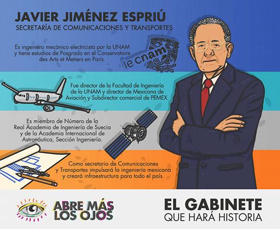 gabinete Andrés Manuel López Obrador, interior 15
