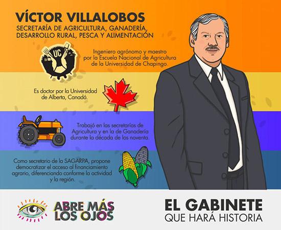gabinete Andrés Manuel López Obrador, interior 14