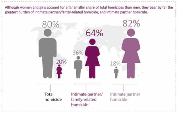 asesinatos a mujeres, int1