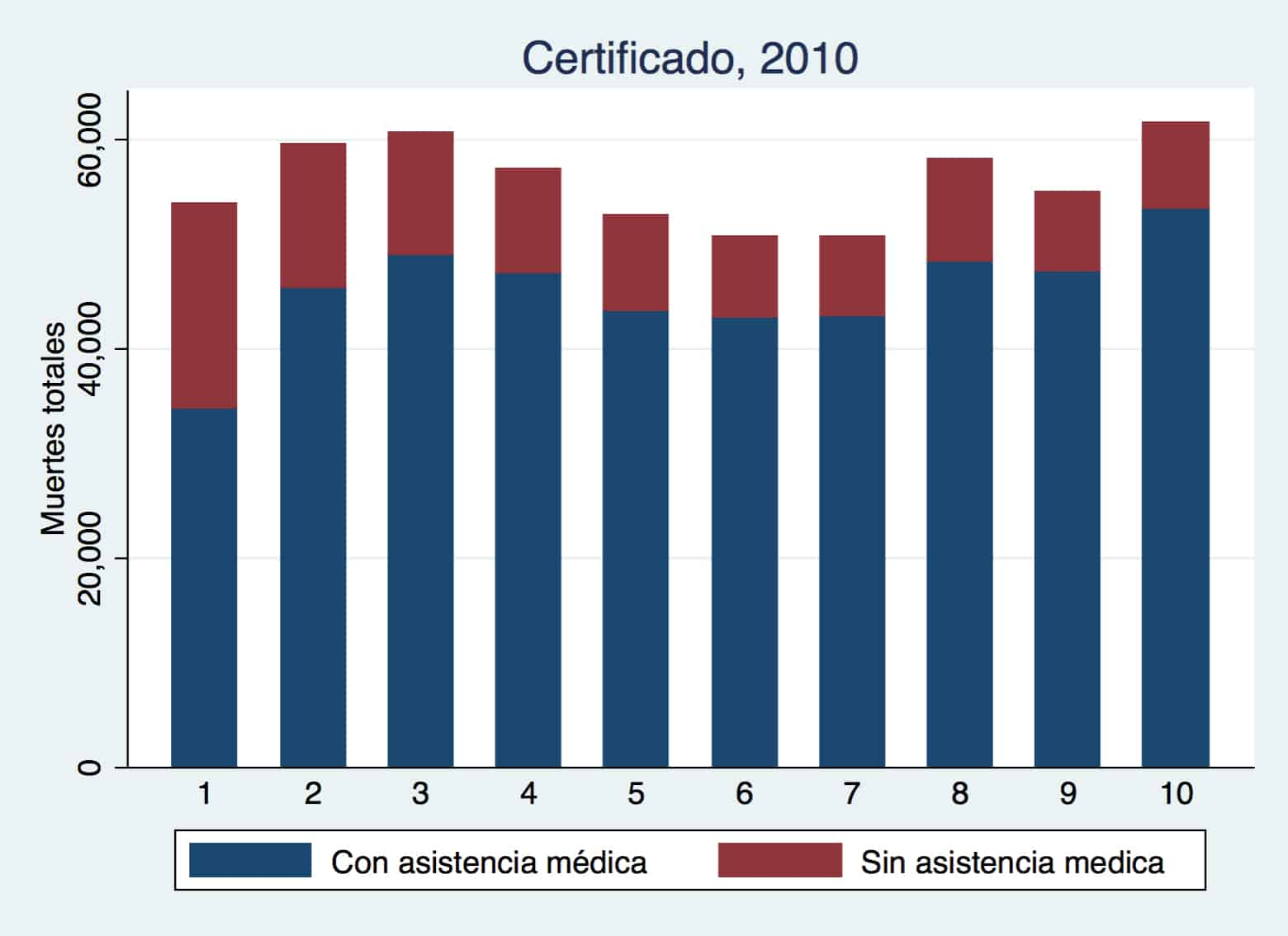 asistencia medica en mexico