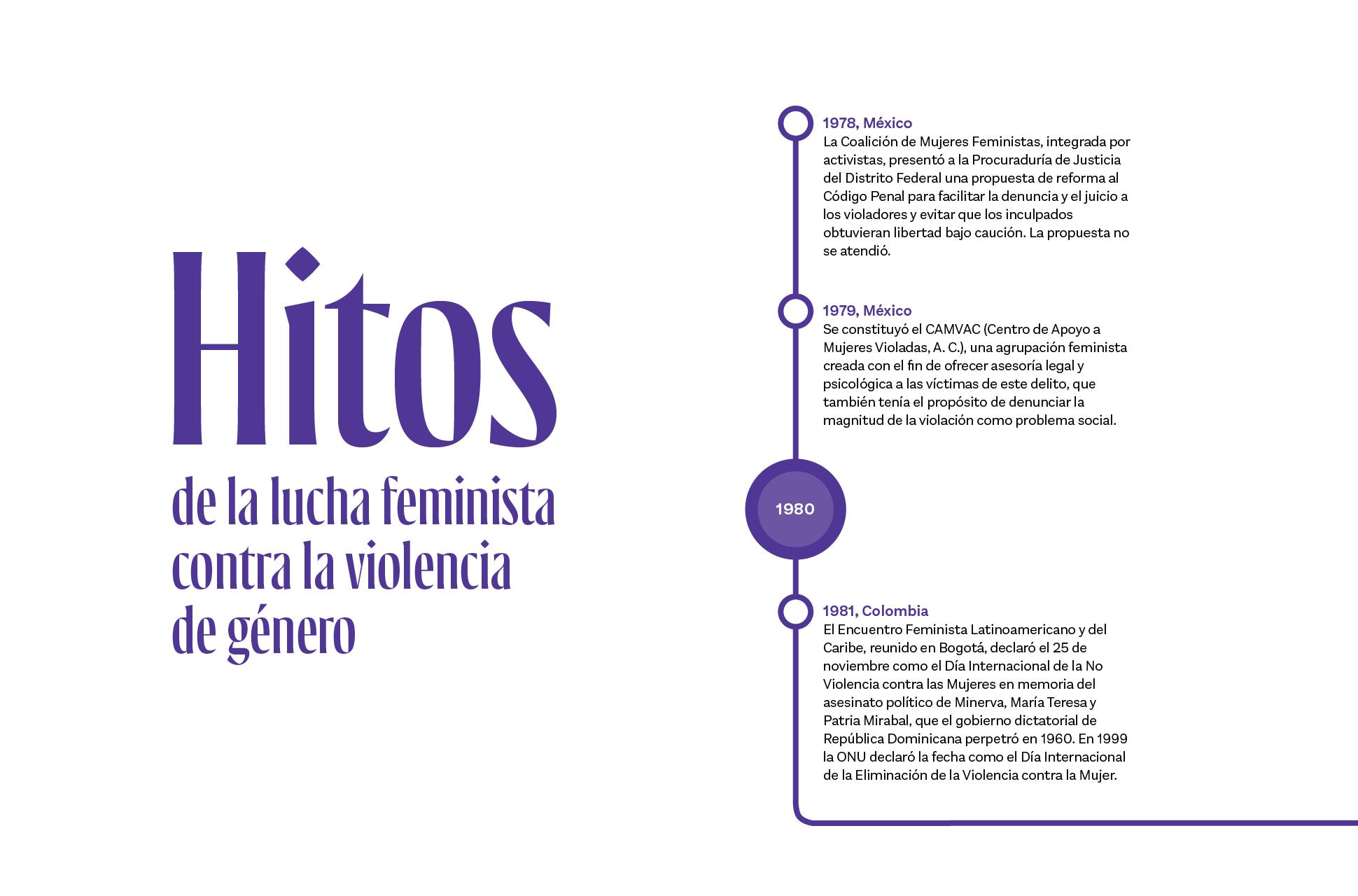Estos son los hitos de la lucha feminista contra la violencia de género en América Latina.